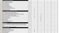 Six Sigma Pugh Matrix