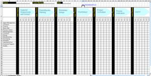 Six Sigma Toll Gate Checklist - Project Launch Checklist