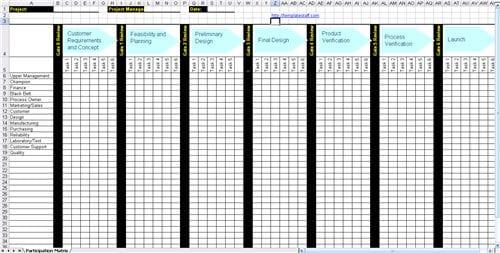Six Sigma Toll Gate Rally Point Checklist
