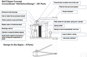Design For Six Sigma Illustration 300×197