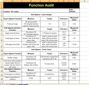 Six Sigma Function Audit