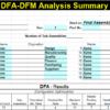 DFADFM Analysis 100×100