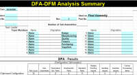 DFADFM Analysis 200×110