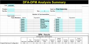 DFADFM Analysis 300×148