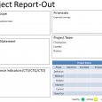 DMAIC Project Report Template 115×115