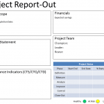 DMAIC Project Report Template 150×150