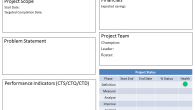 DMAIC Project Report Template 195×110