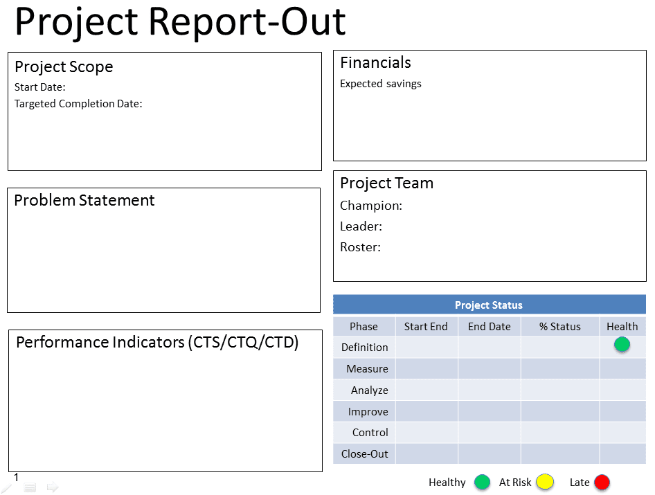 Six sigma project report template powerpoint download for Ms project 2013 report templates