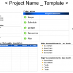 Gated Project Report Template 150×150