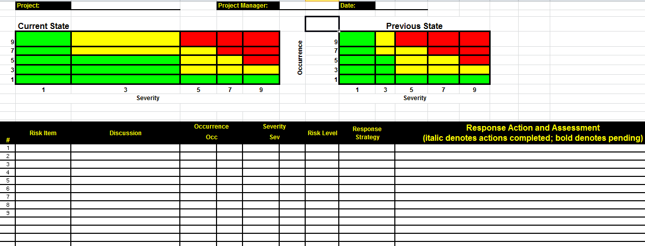 Templatestaff  Process Risk Assessment Template