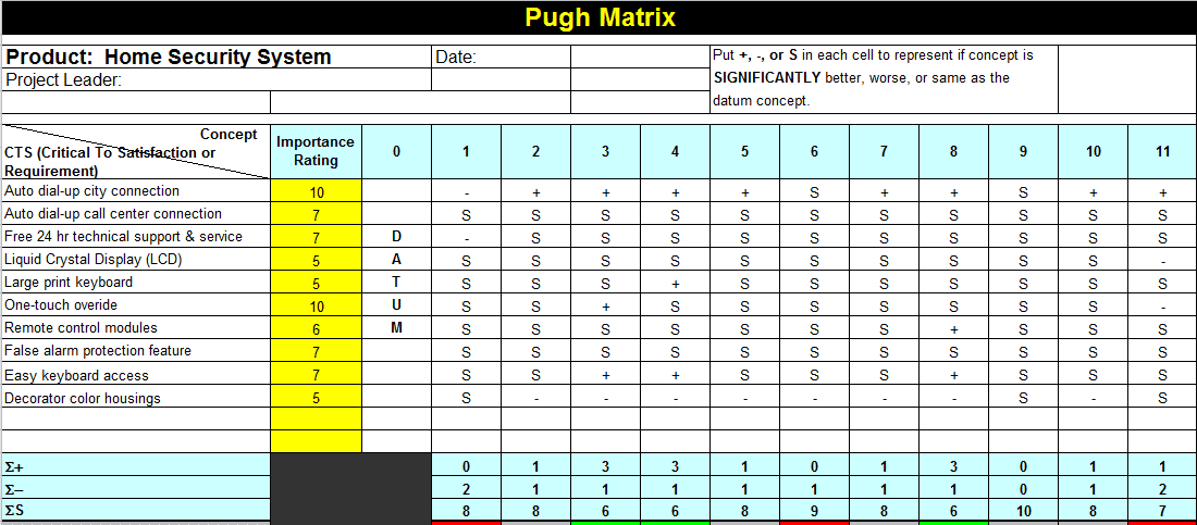 Pugh Matrix Template