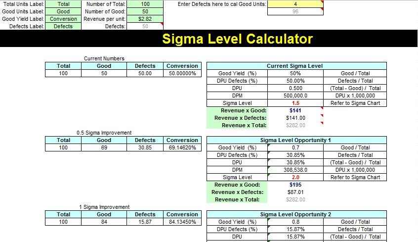 six sigma cause and effect matrix in microsoft excel