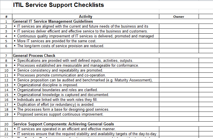 Itil checklist and process template for Itil implementation plan template