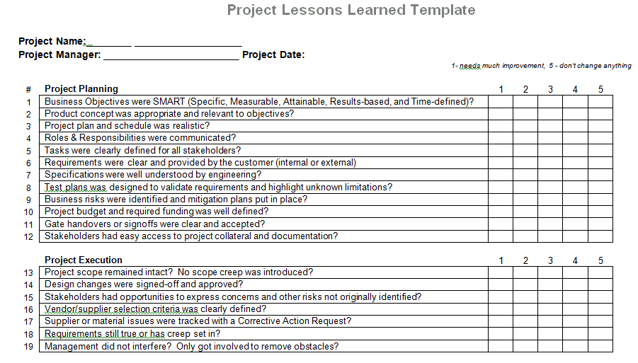 Project management lessons learned document for microsoft word for Lessons learnt project management template
