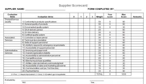 Supplier Evaluation Scorecard
