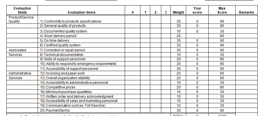 5s+Templates+Checklist+Evaluation ... please understand this has ...