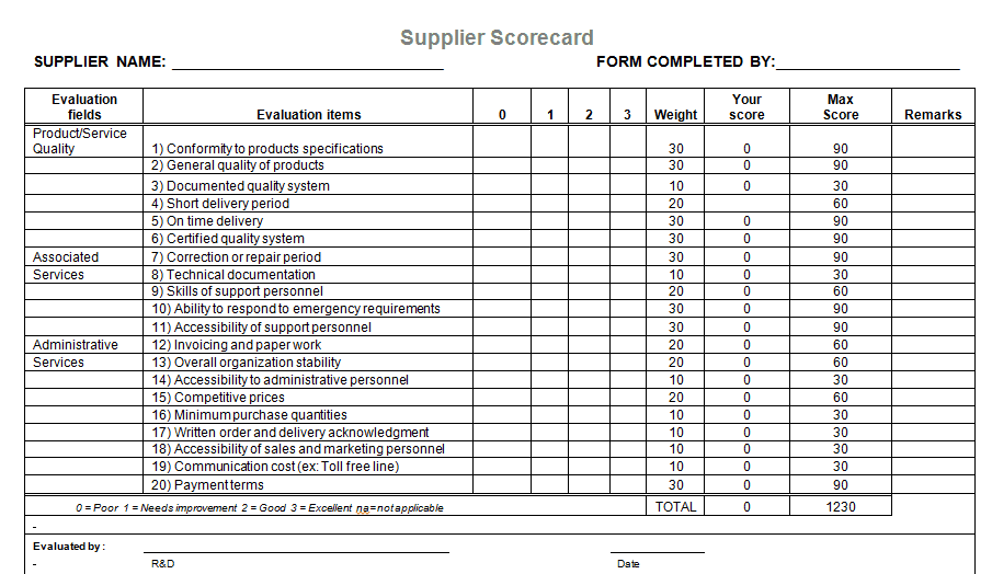 Supplier Evaluation Template for Microsoft Word