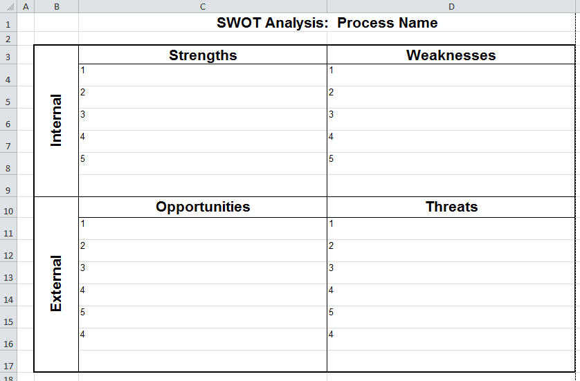SWOT Analysis Template For Microsoft Excel Idea Blank Swot Analysis Template