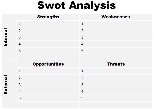 SWOT Analysis Template for Microsoft PowerPoint