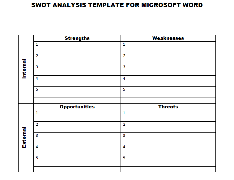 Templatestaff  Blank Swot Analysis Template