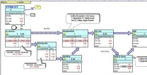 value-stream-mapping-template-for-microsoft-excel-300x154 ...