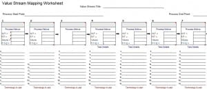 Value Stream Mapping Template for Microsoft Excel - VSM Template