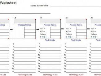 Value Stream Map