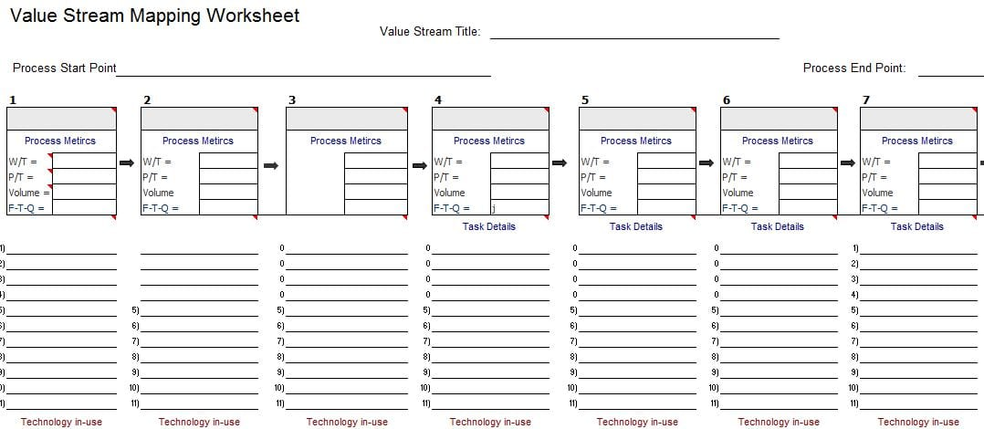 Value Stream Mapping Template for Microsoft Excel