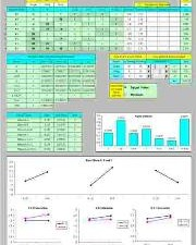 attribute gage r r excel template - downloads