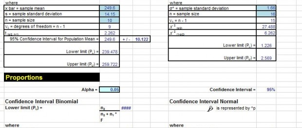 who needs minitab when you can determine confidence intervals in excel. Black Bedroom Furniture Sets. Home Design Ideas