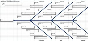 Fishbone Template for Excel