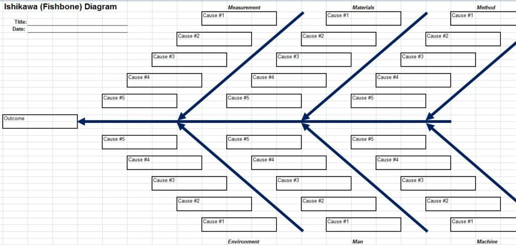 Diagram fishbone diagram template xls : Try this Fishbone Template for Excel