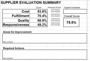 Vendor Management, supplier evaluation scorecard