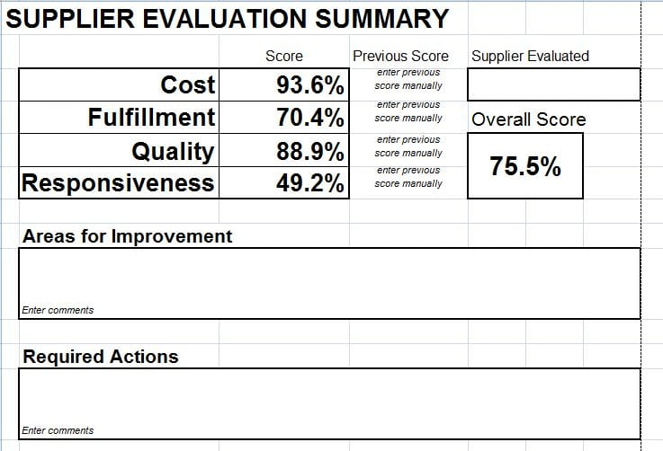 Supplier evaluation scorecard download for microsoft excel for Vendor management excel template