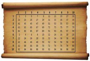 random table 2 300x203