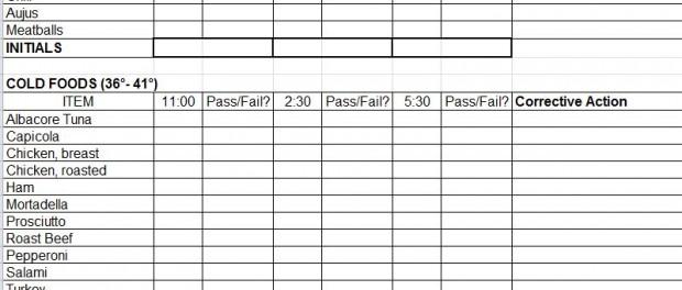 haccp checklist